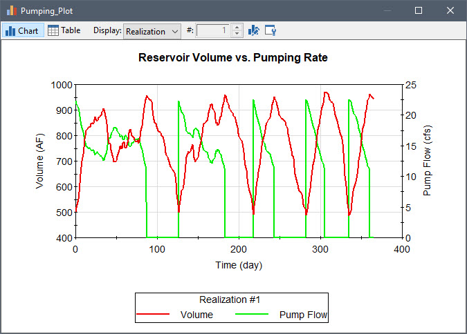Pump_Flow_Plot.jpg