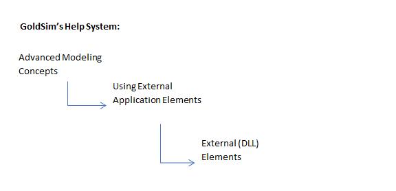 External Function DLL Using C/C++ – GoldSim Help Center