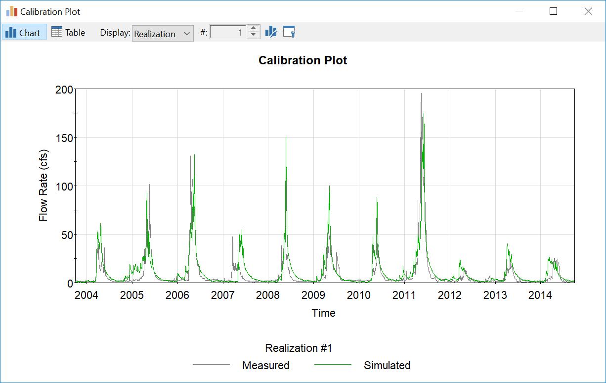 Calibration_Plot.png